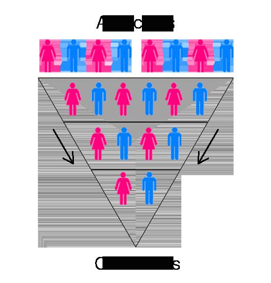 qualification-chart